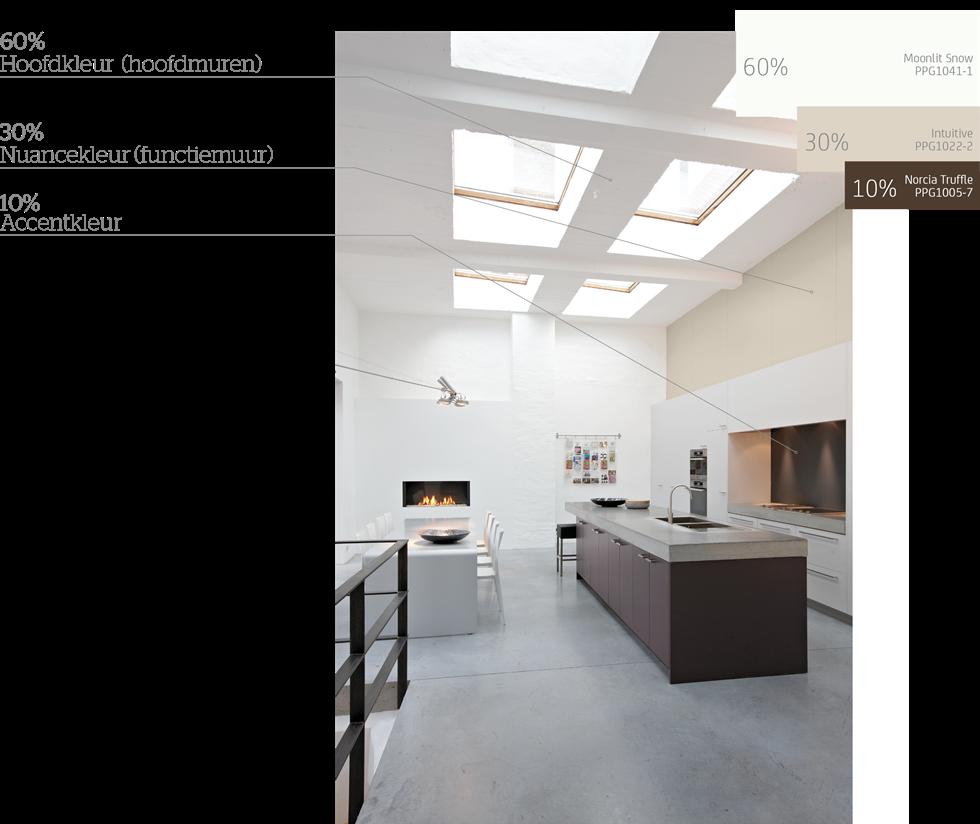 keuken-603010.png