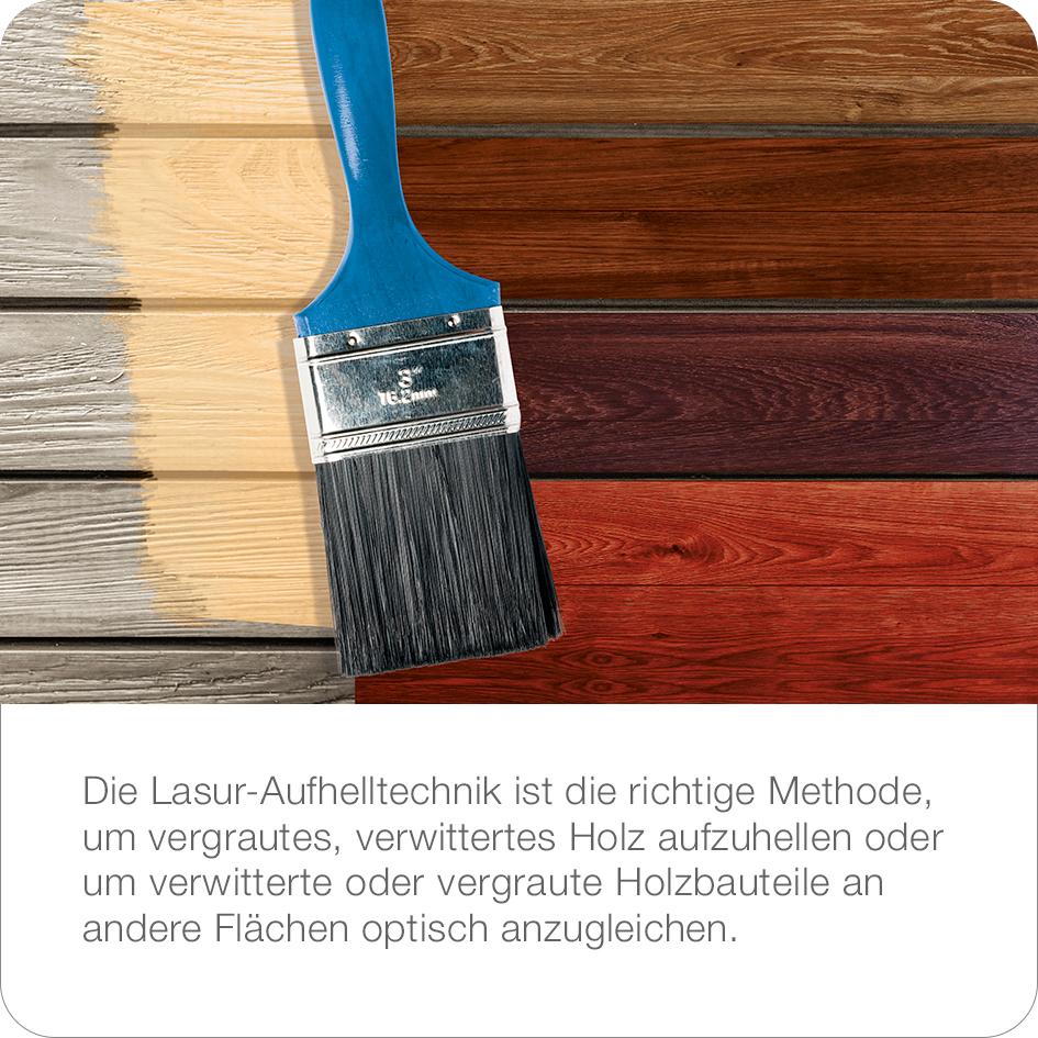 GORI - Ihr Partner für Holzschutz!